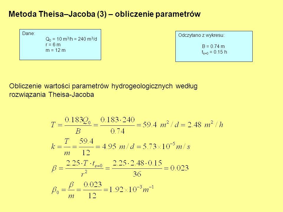 Metoda Theisa–Jacoba (3) – obliczenie parametrów