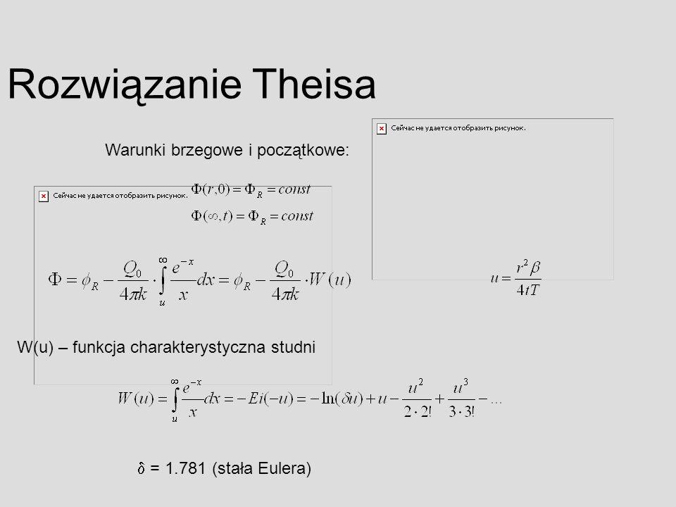 Rozwiązanie Theisa Warunki brzegowe i początkowe:
