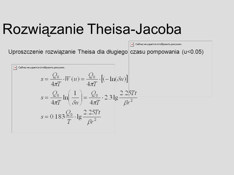 Rozwiązanie Theisa-Jacoba