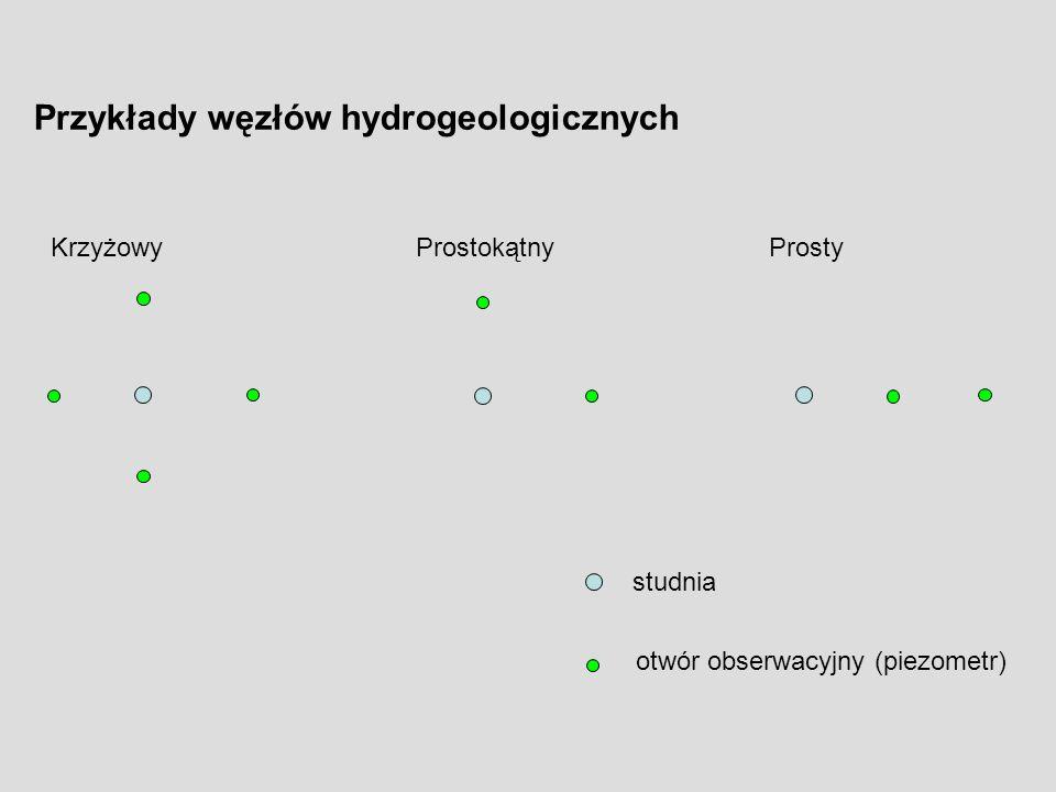Przykłady węzłów hydrogeologicznych