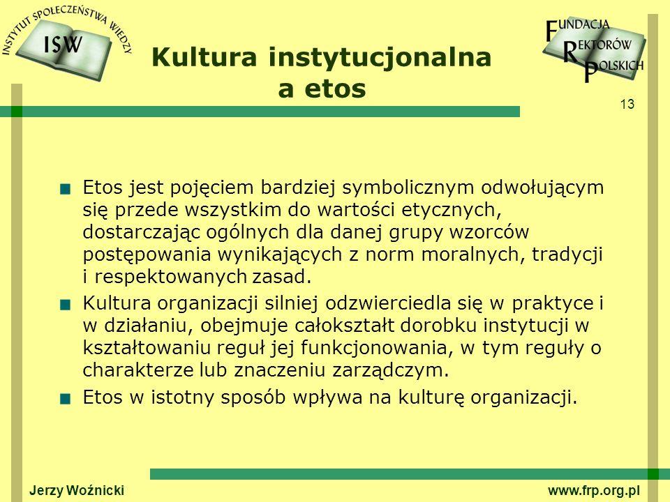 Kultura instytucjonalna a etos