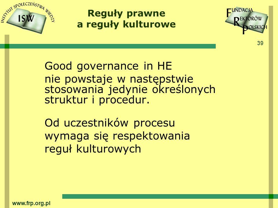 Reguły prawne a reguły kulturowe