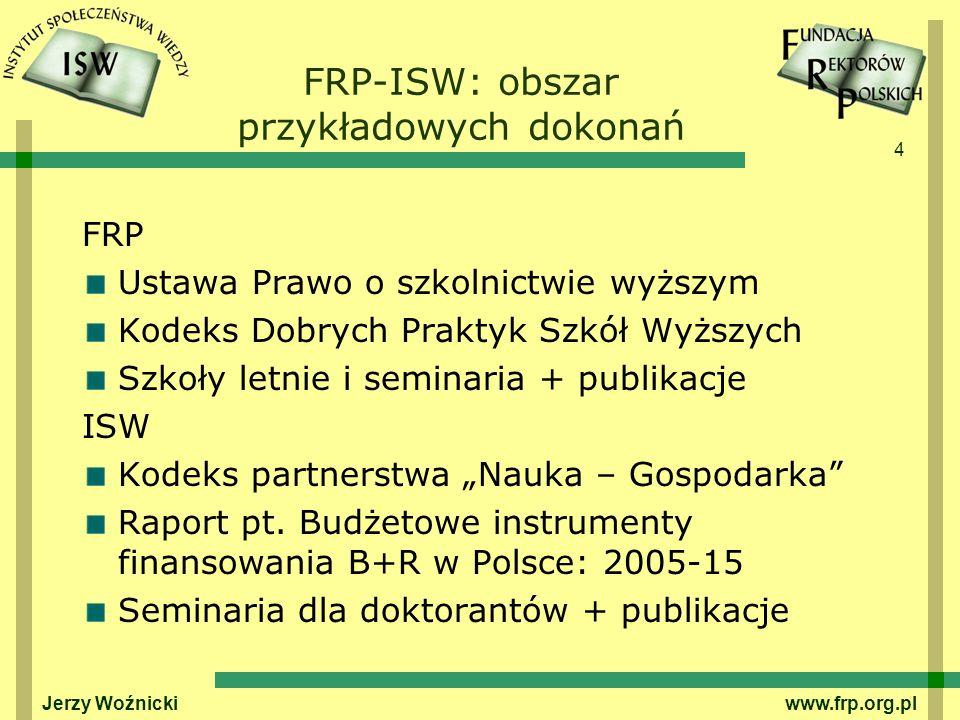 FRP-ISW: obszar przykładowych dokonań