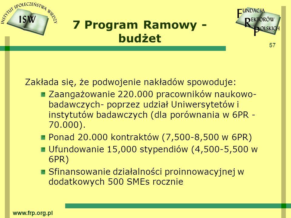 7 Program Ramowy - budżet