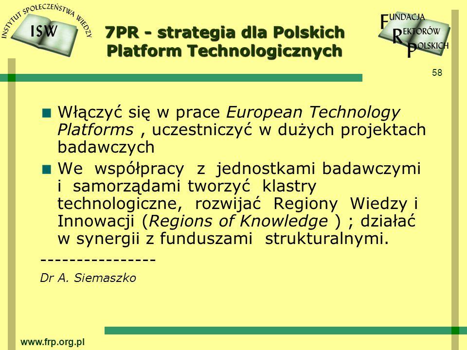 7PR - strategia dla Polskich Platform Technologicznych