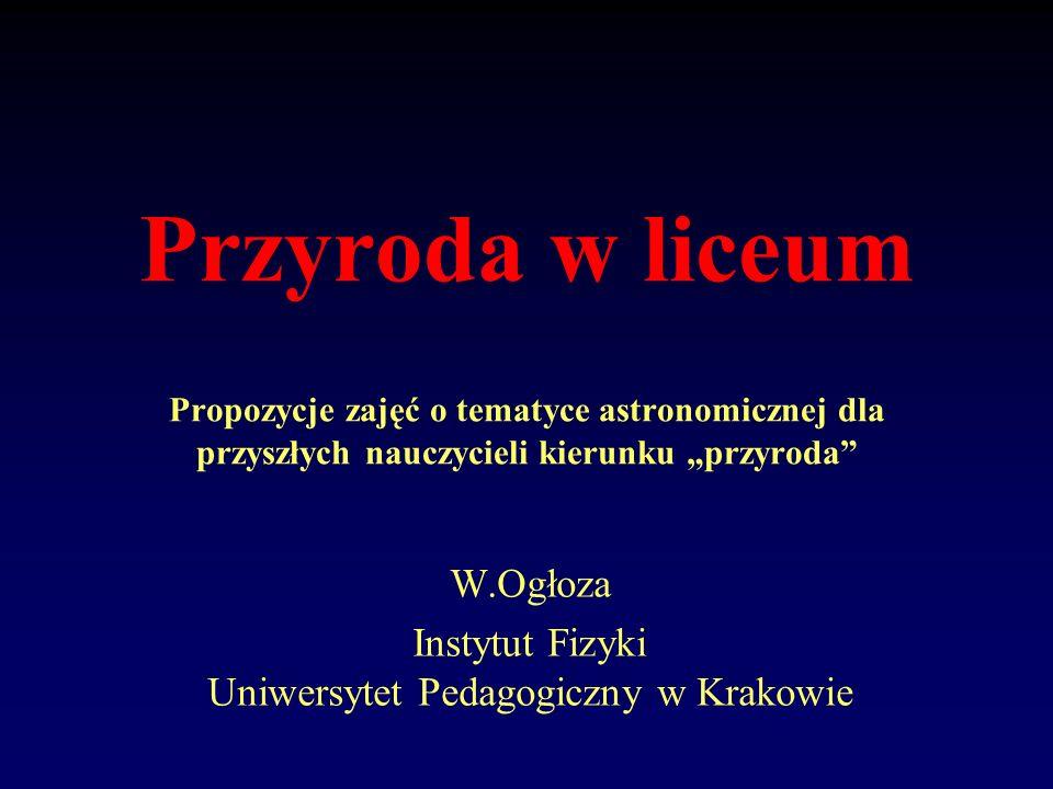 W.Ogłoza Instytut Fizyki Uniwersytet Pedagogiczny w Krakowie