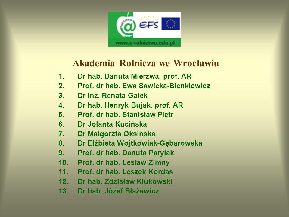 Akademia Rolnicza we Wrocławiu