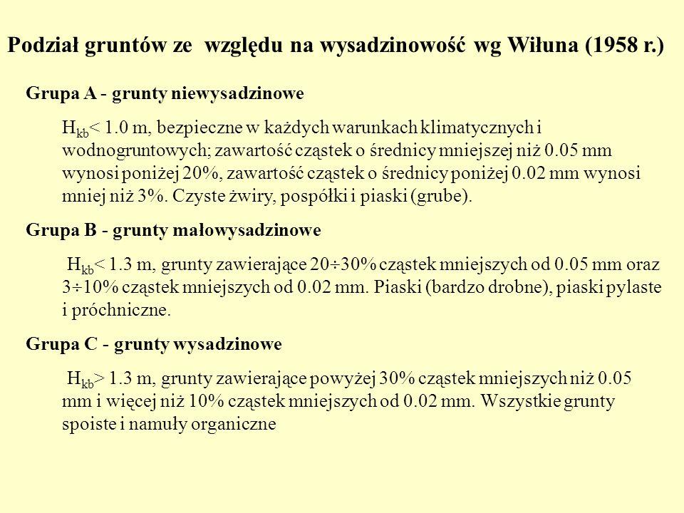 Podział gruntów ze względu na wysadzinowość wg Wiłuna (1958 r.)