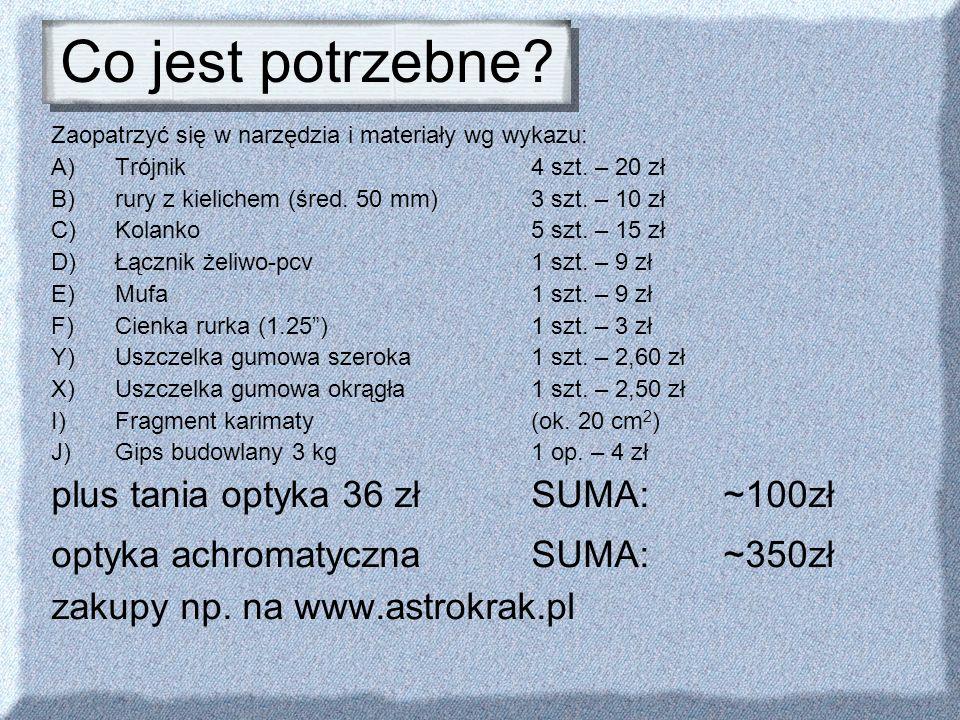 Co jest potrzebne plus tania optyka 36 zł SUMA: ~100zł