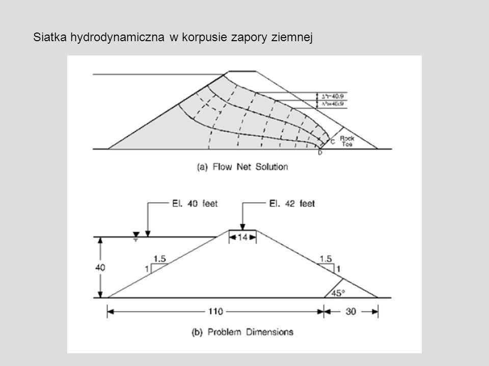 Siatka hydrodynamiczna w korpusie zapory ziemnej