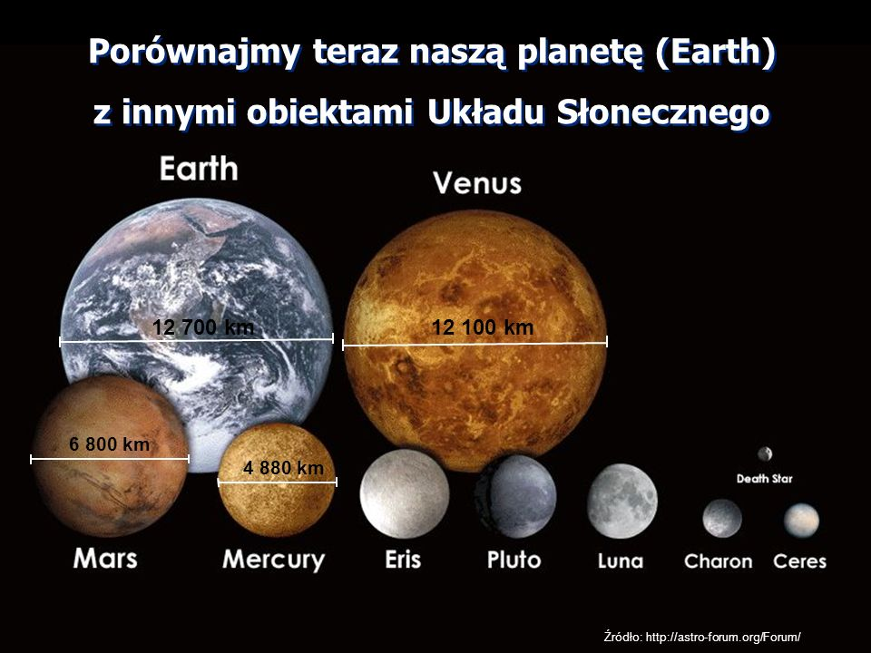 Porównajmy teraz naszą planetę (Earth)