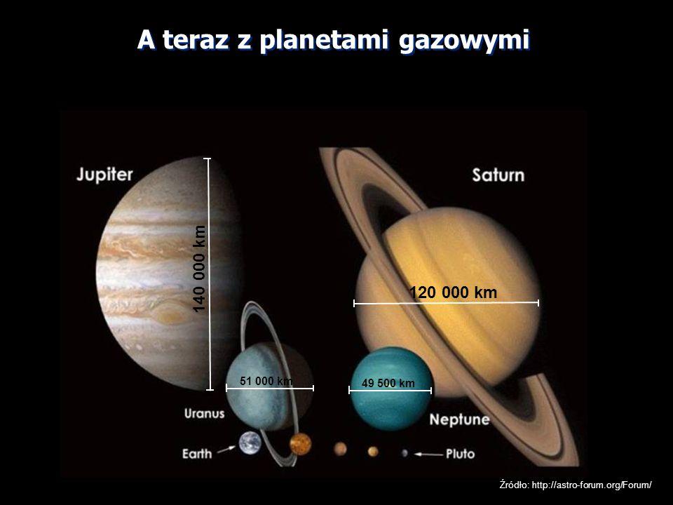 A teraz z planetami gazowymi