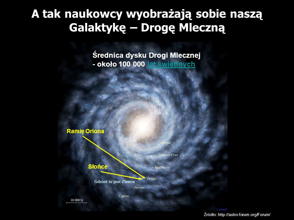 A tak naukowcy wyobrażają sobie naszą Galaktykę – Drogę Mleczną