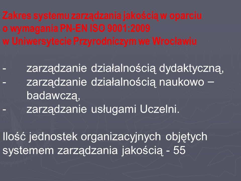Zakres systemu zarządzania jakością w oparciu o wymagania PN-EN ISO 9001:2009 w Uniwersytecie Przyrodniczym we Wrocławiu - zarządzanie działalnością dydaktyczną, - zarządzanie działalnością naukowo – badawczą, - zarządzanie usługami Uczelni.