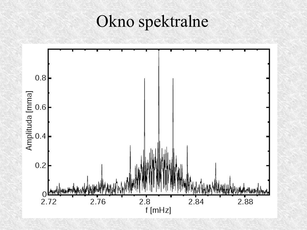 Okno spektralne