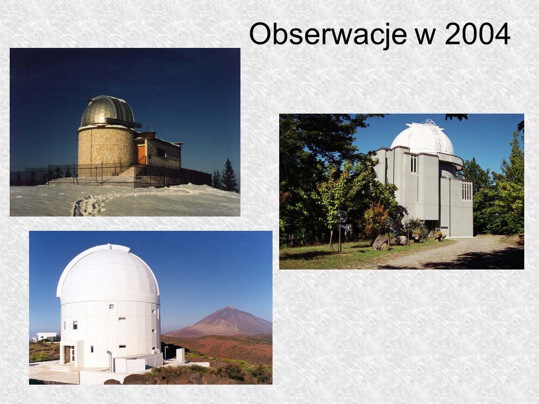 Obserwacje w 2004
