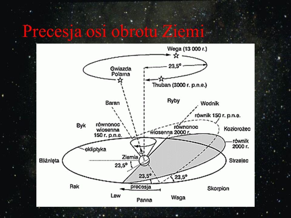 Precesja osi obrotu Ziemi