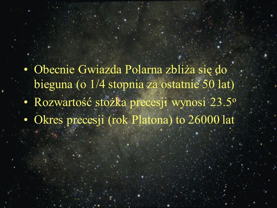 Obecnie Gwiazda Polarna zbliża się do bieguna (o 1/4 stopnia za ostatnie 50 lat)