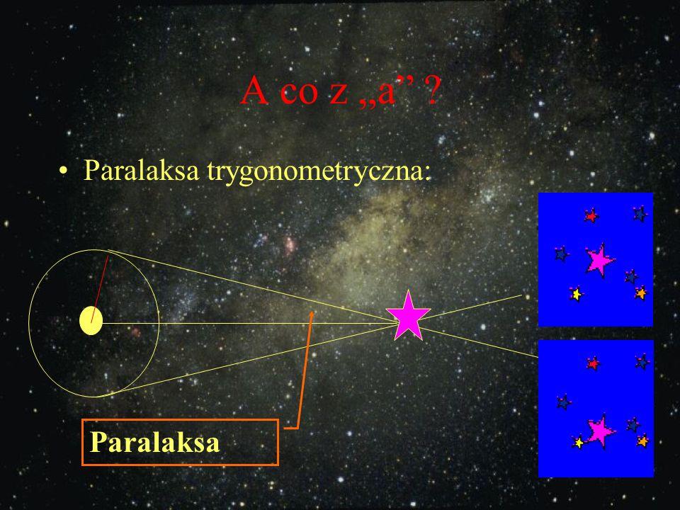 "A co z ""a Paralaksa trygonometryczna: Paralaksa"