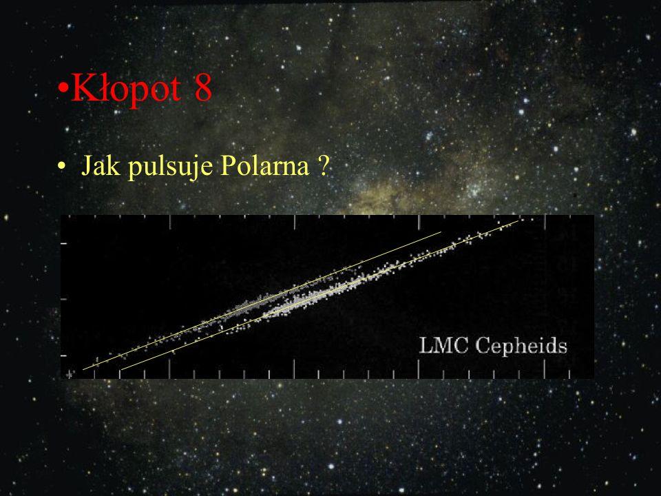Kłopot 8 Jak pulsuje Polarna