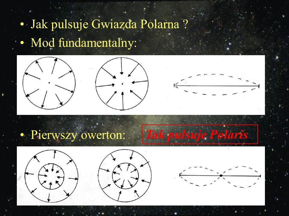 Jak pulsuje Gwiazda Polarna