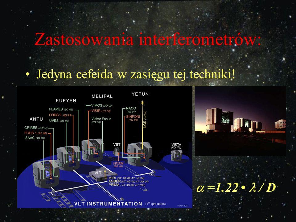 Zastosowania interferometrów: