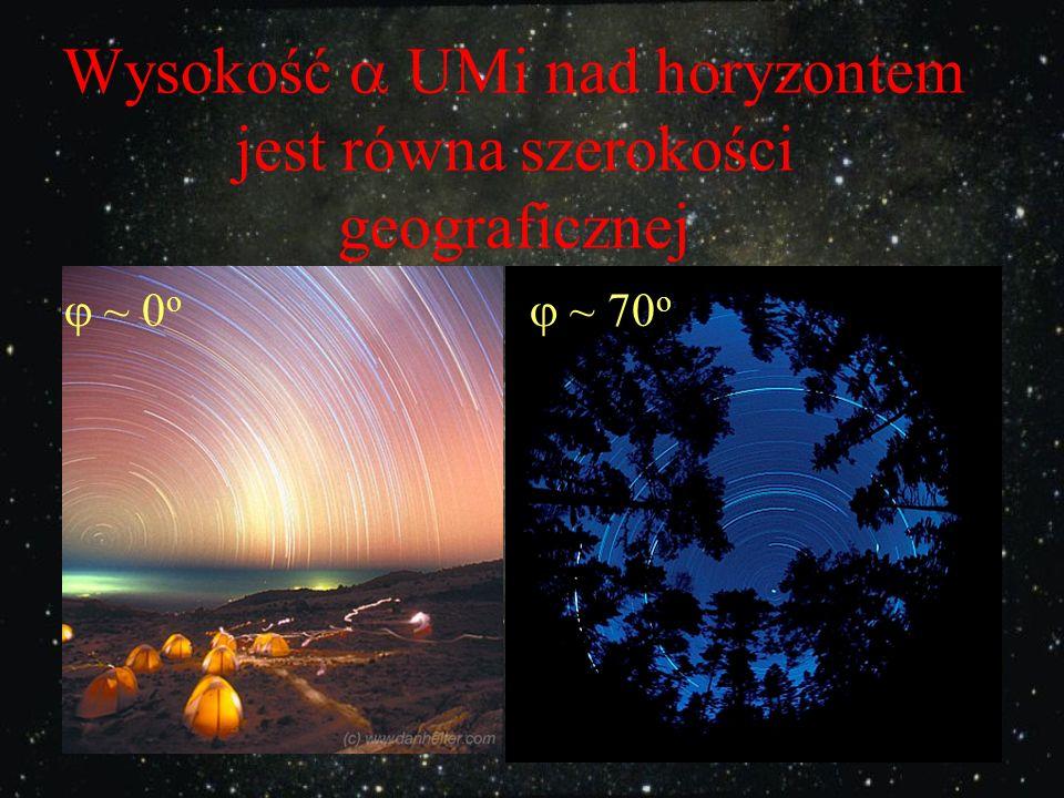 Wysokość  UMi nad horyzontem jest równa szerokości geograficznej