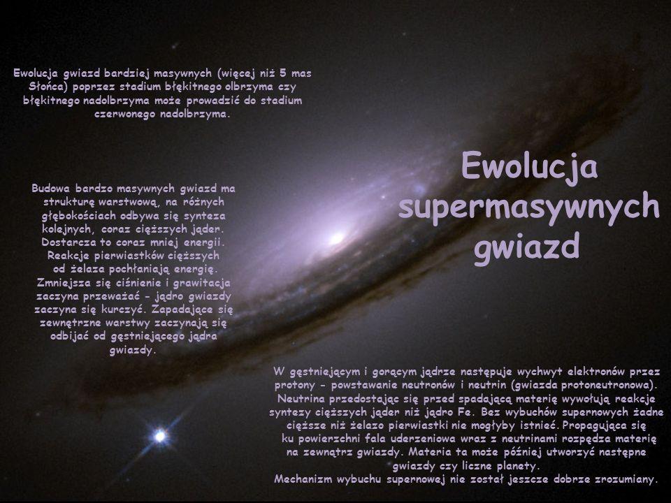 Ewolucja supermasywnych gwiazd