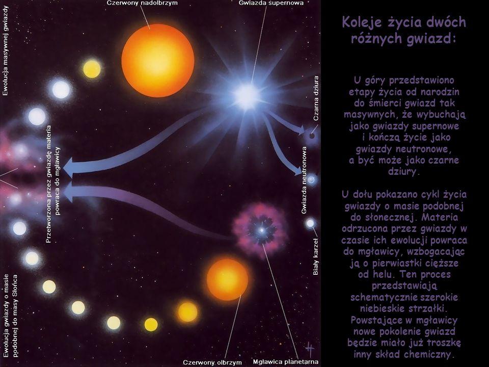 Koleje życia dwóch różnych gwiazd: U góry przedstawiono etapy życia od narodzin do śmierci gwiazd tak masywnych, że wybuchają jako gwiazdy supernowe i kończą życie jako gwiazdy neutronowe, a być może jako czarne dziury.