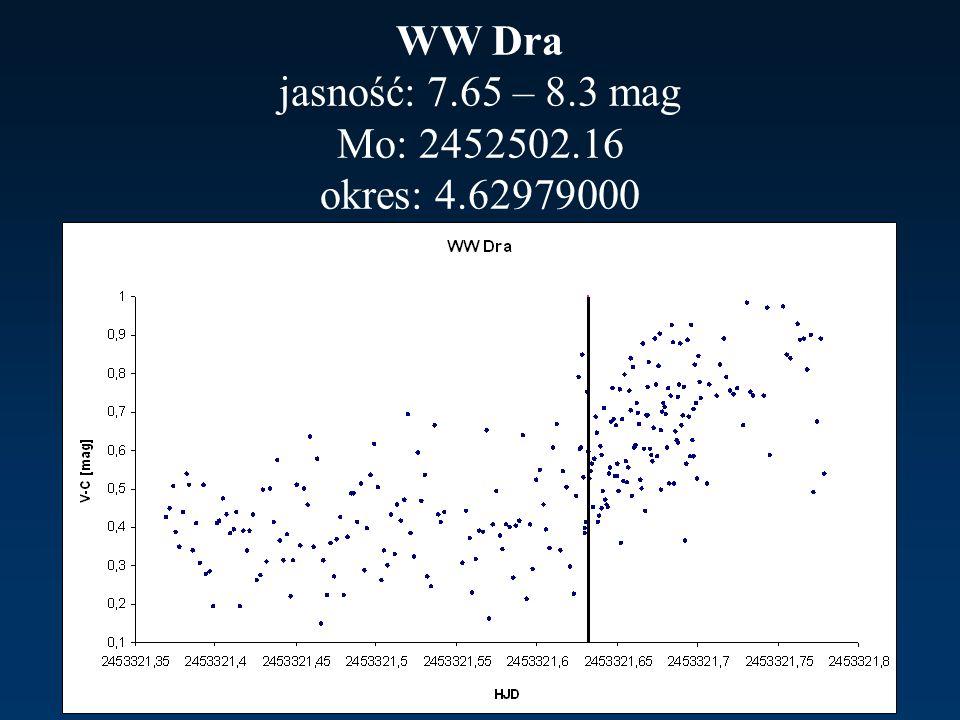 WW Dra jasność: 7.65 – 8.3 mag Mo: 2452502.16 okres: 4.62979000