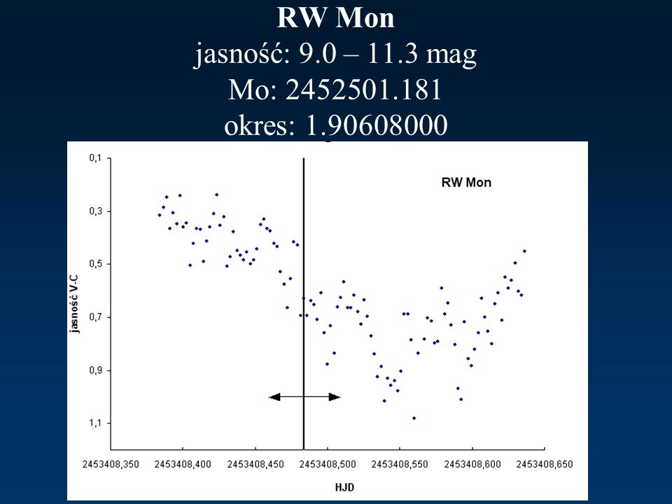 RW Mon jasność: 9.0 – 11.3 mag Mo: 2452501.181 okres: 1.90608000