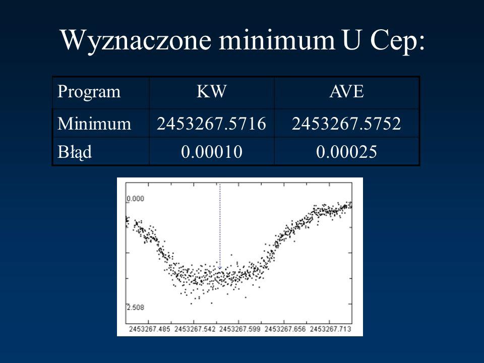 Wyznaczone minimum U Cep: