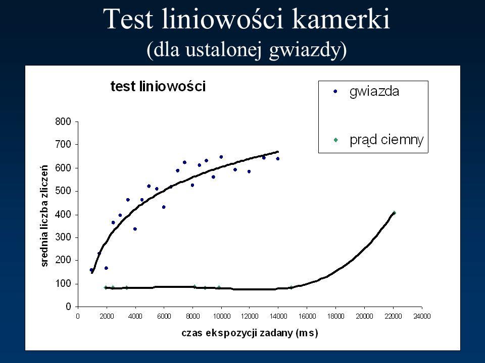 Test liniowości kamerki (dla ustalonej gwiazdy)