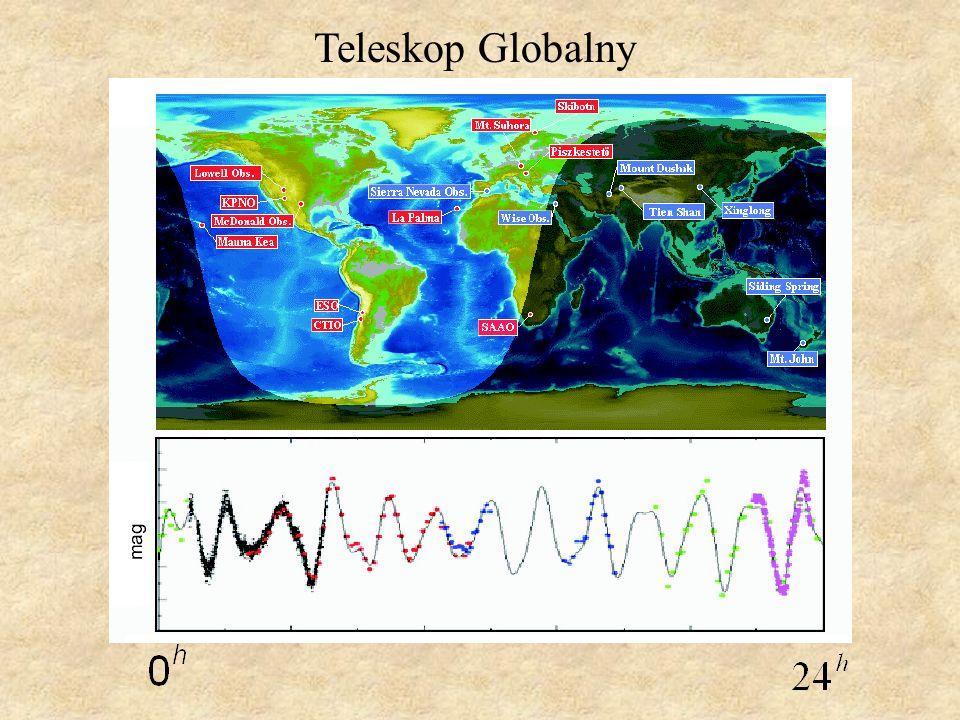 Teleskop Globalny