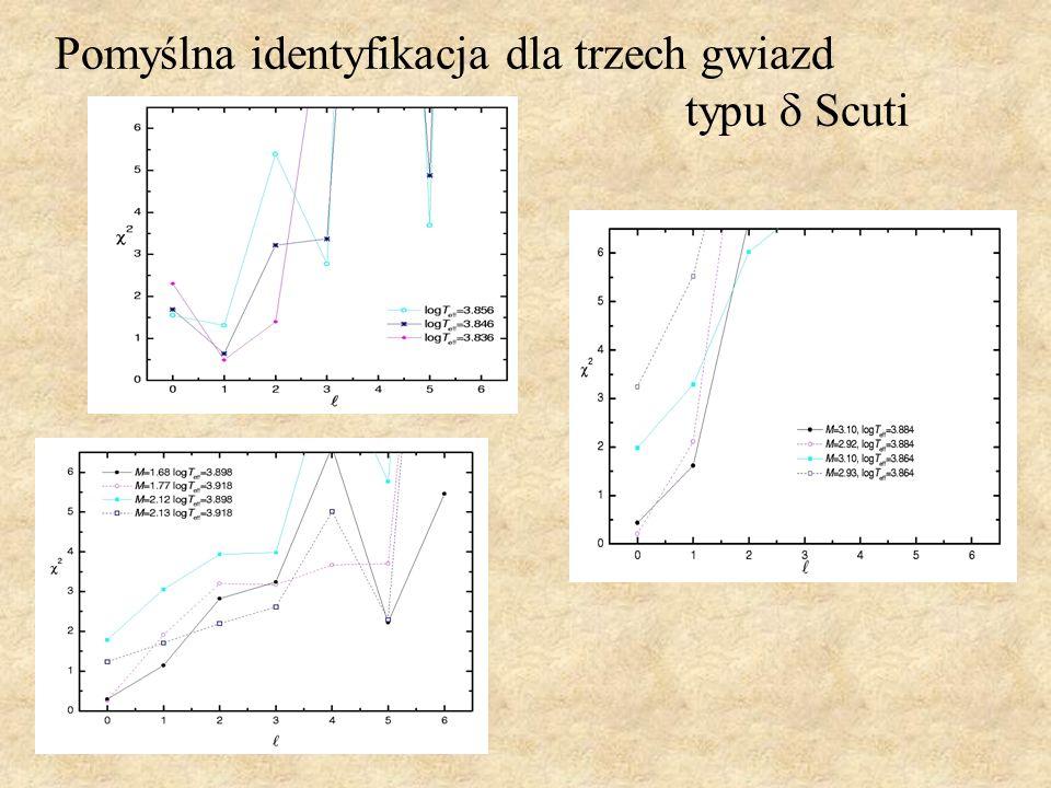 Pomyślna identyfikacja dla trzech gwiazd