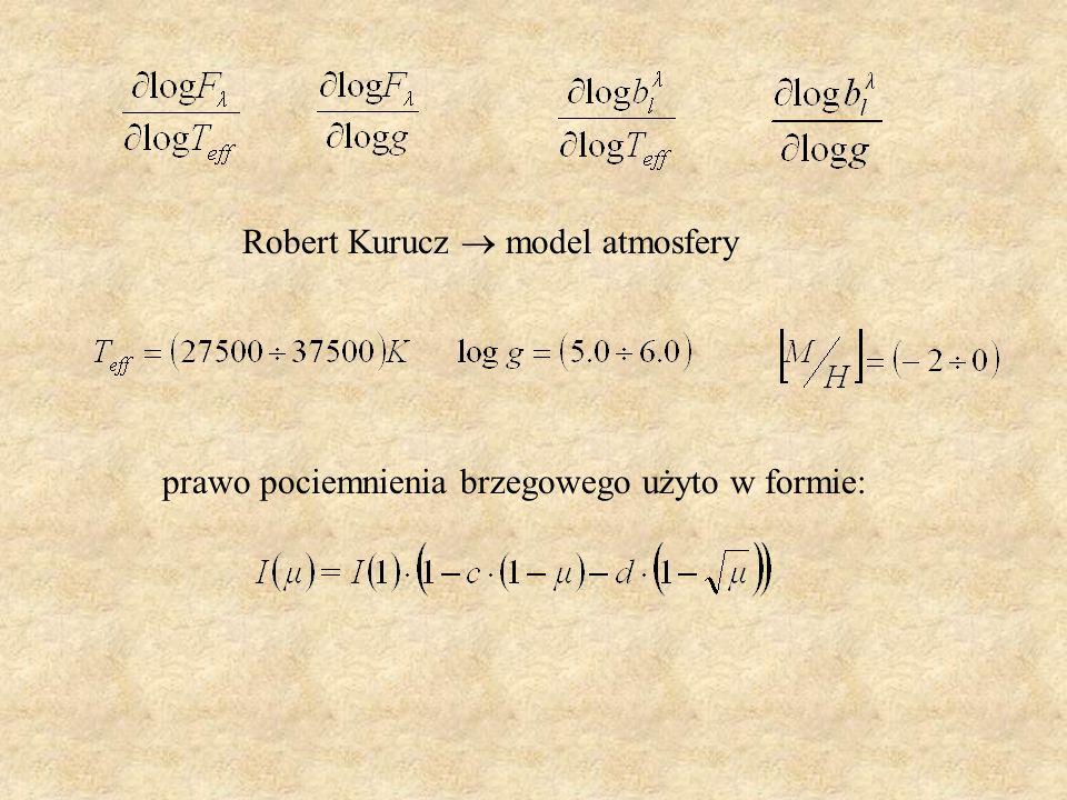 Robert Kurucz  model atmosfery