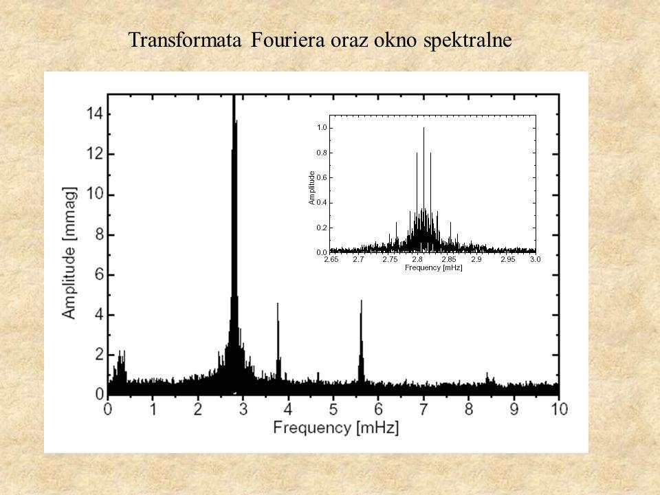 Transformata Fouriera oraz okno spektralne