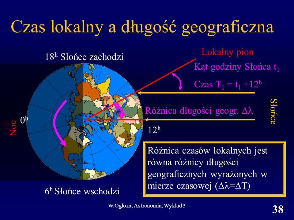 Czas lokalny a długość geograficzna