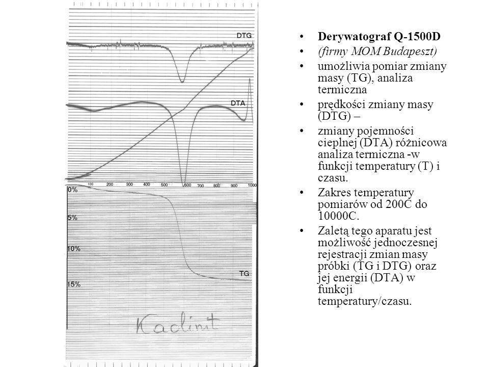 Derywatograf Q-1500D(firmy MOM Budapeszt) umożliwia pomiar zmiany masy (TG), analiza termiczna. prędkości zmiany masy (DTG) –