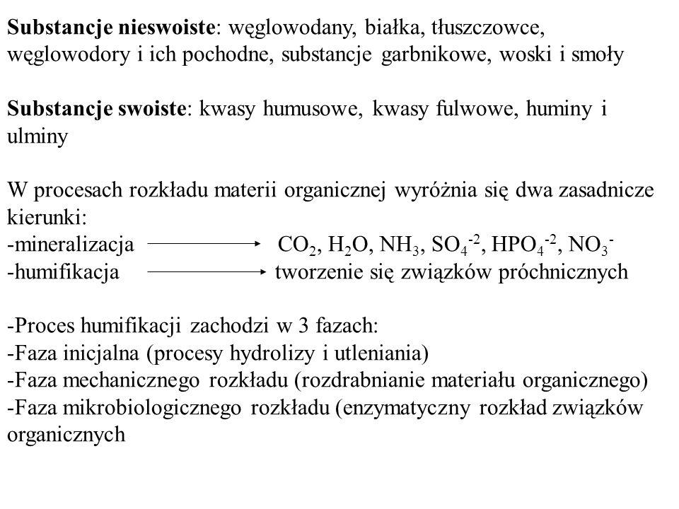 Substancje nieswoiste: węglowodany, białka, tłuszczowce, węglowodory i ich pochodne, substancje garbnikowe, woski i smoły