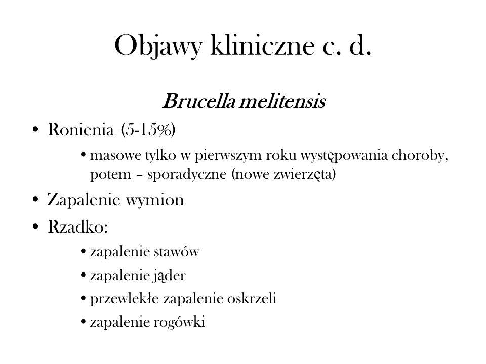 Objawy kliniczne c. d. Brucella melitensis Ronienia (5-15%)
