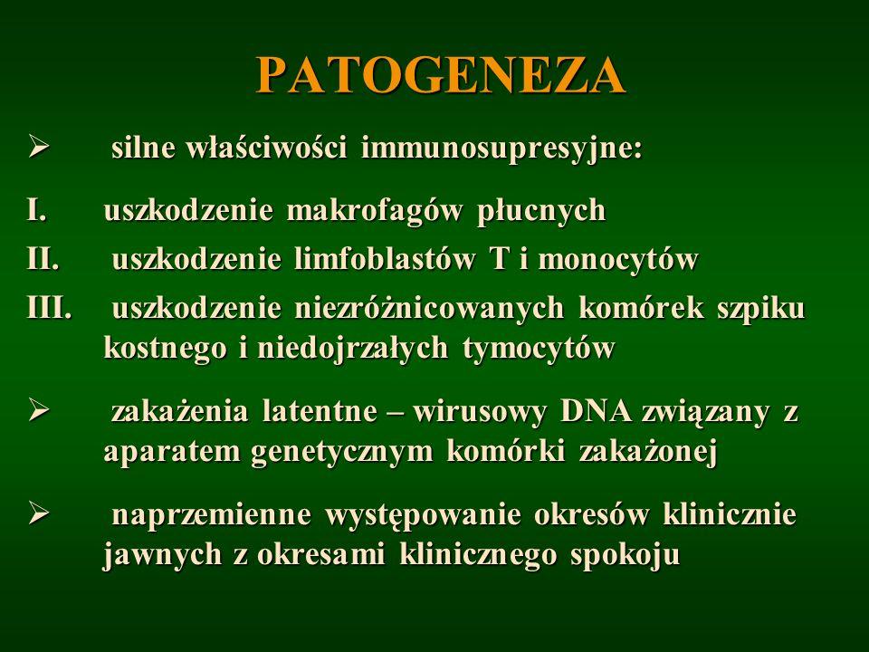 PATOGENEZA silne właściwości immunosupresyjne: