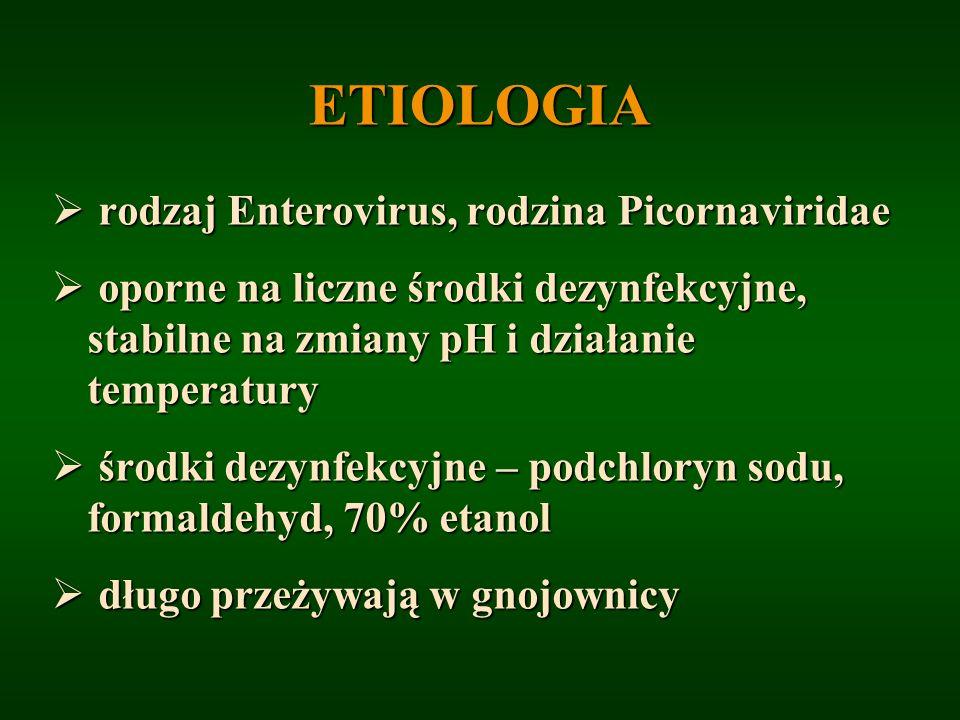 ETIOLOGIA rodzaj Enterovirus, rodzina Picornaviridae
