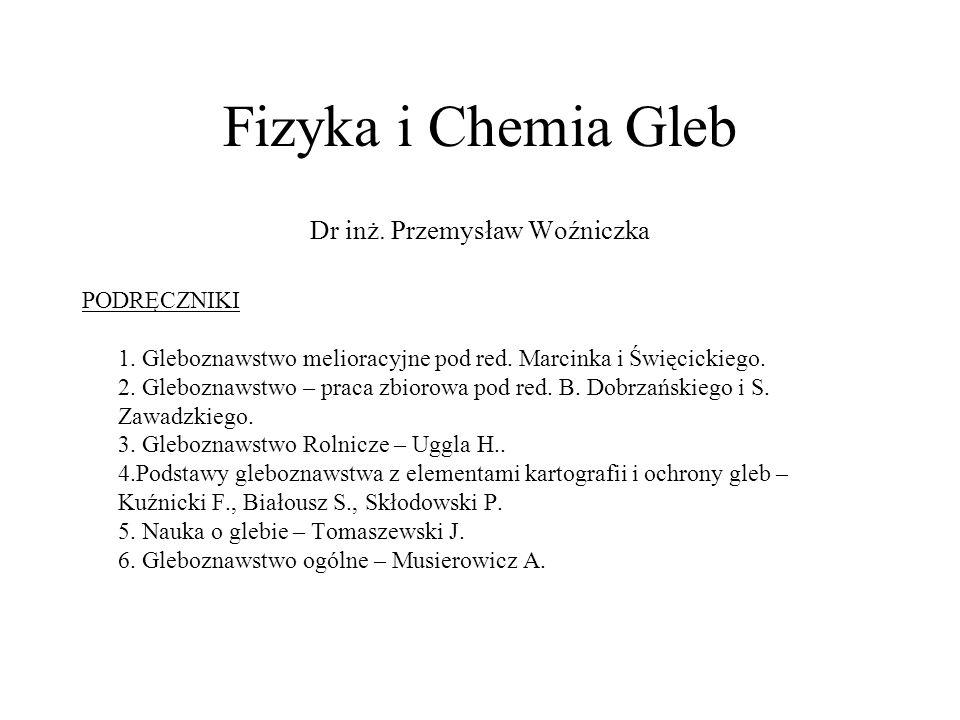 Dr inż. Przemysław Woźniczka