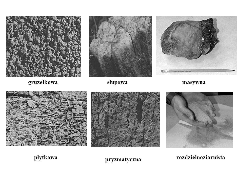 R gruzełkowa słupowa masywna płytkowa rozdzielnoziarnista pryzmatyczna