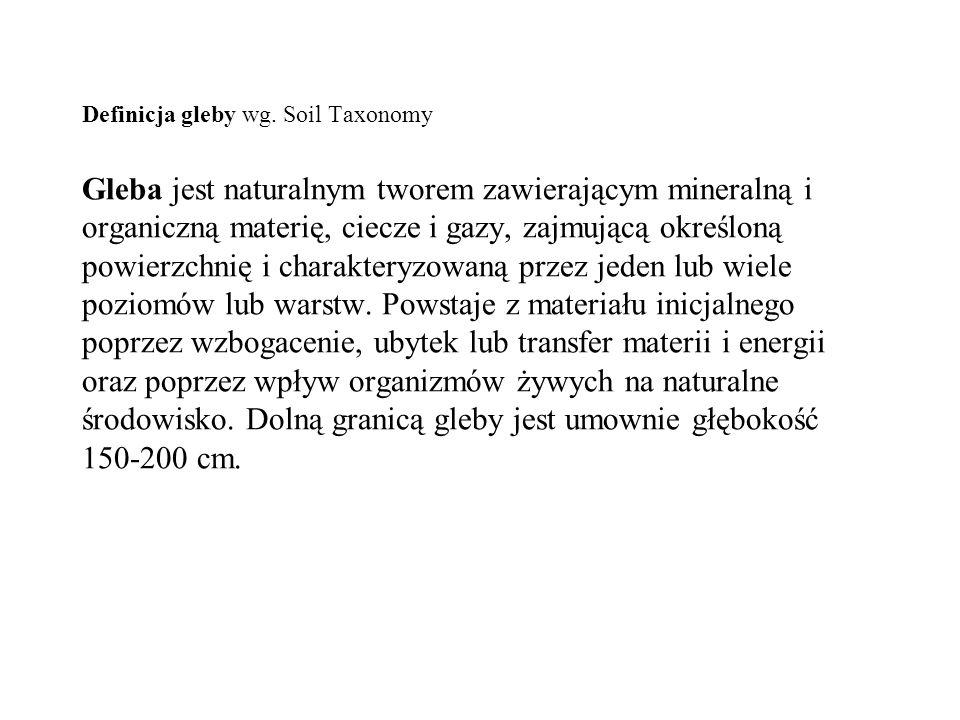 Definicja gleby wg.