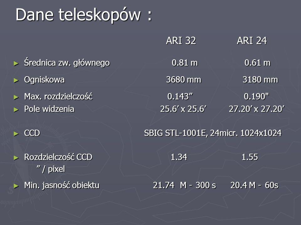 Dane teleskopów : ARI 32 ARI 24 Średnica zw. głównego 0.81 m 0.61 m
