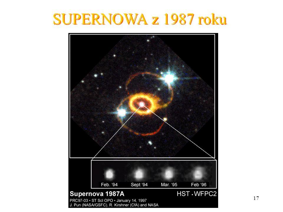 SUPERNOWA z 1987 roku
