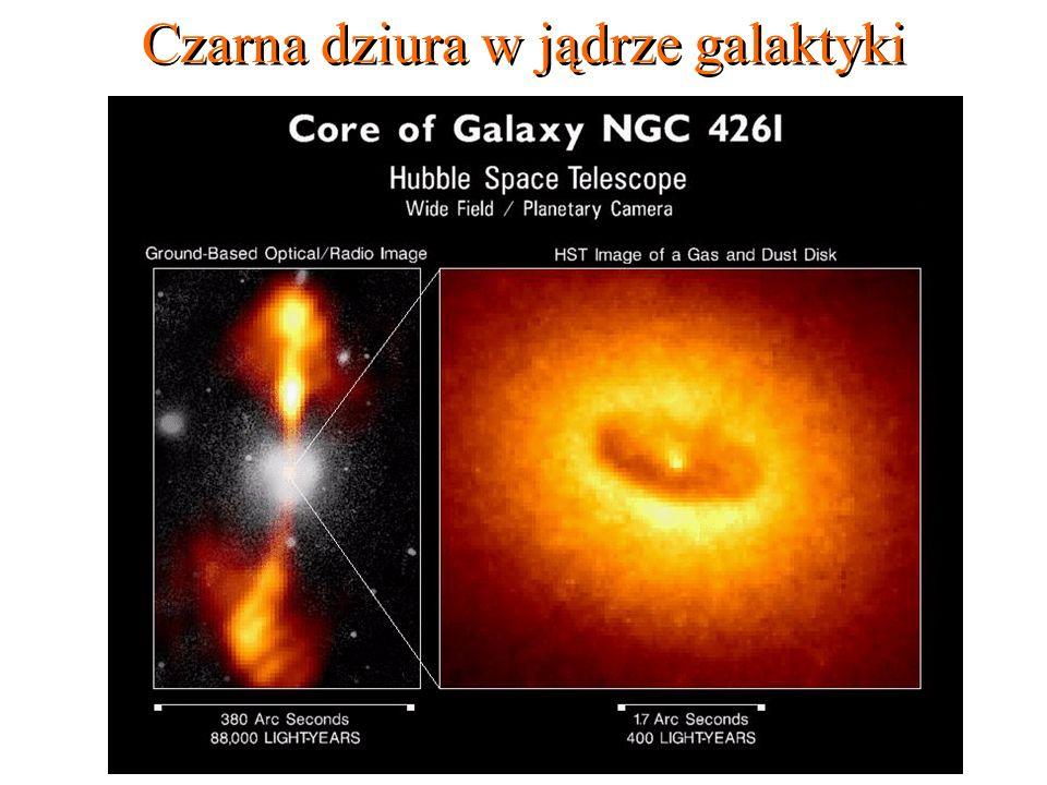 Czarna dziura w jądrze galaktyki