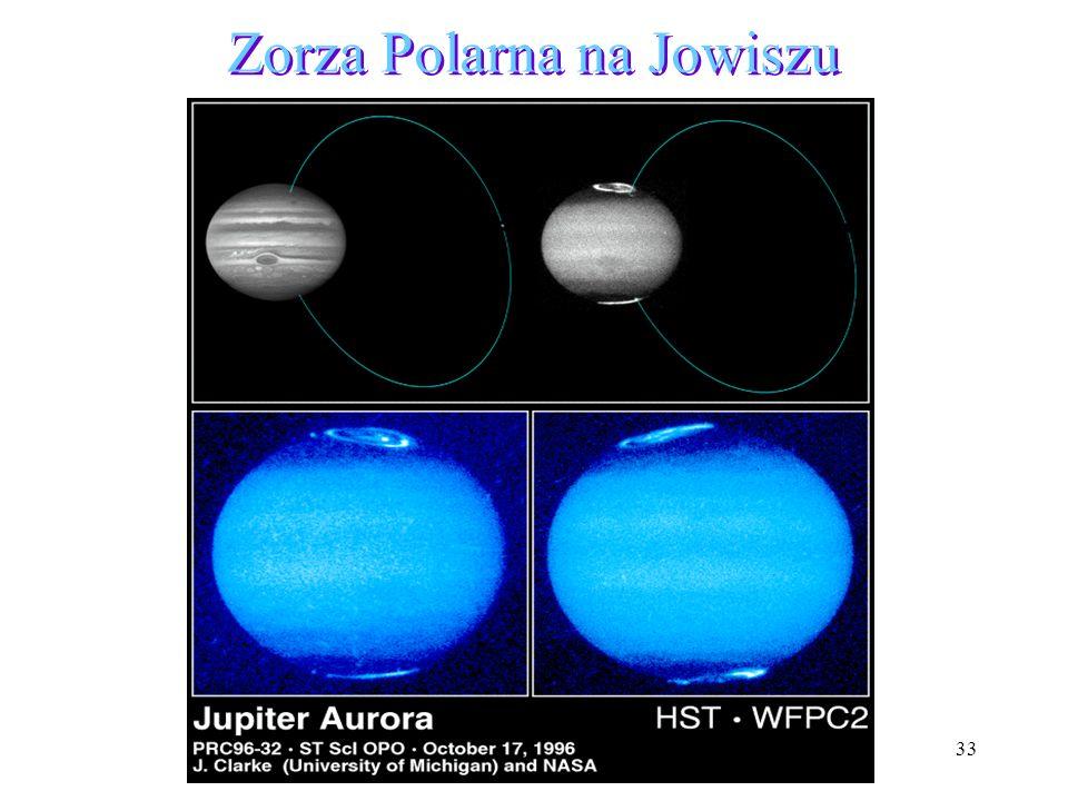Zorza Polarna na Jowiszu